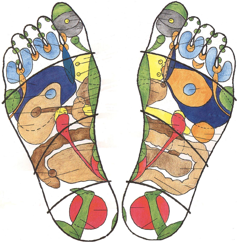 RIFLESSOLOGIA-mappa-piedi